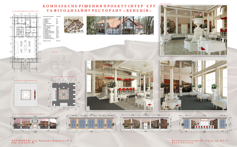 Разработка дизайн проекта ресторана диплом