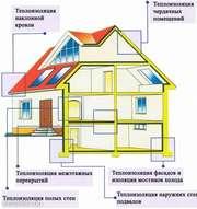 Пеноизол утеплить дом, жидкий пенопласт, утеплитель, теплоизоляция, пеноиз