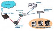 установка Wi-Fi сети интернета и подключение устройства (ноутбук,  теле