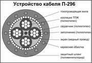 Продам кабель (ПРОВОД) П274 (полевик),  П296