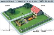 Автономная канализация загородного дома,  коттеджа,  дачи